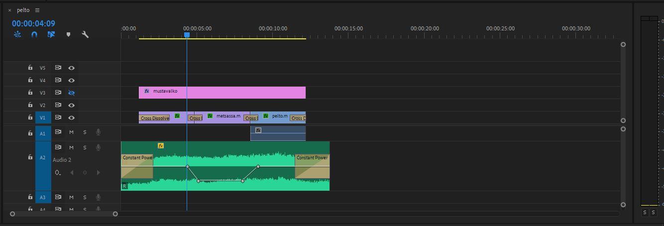 premiere-perusteet-sequence-kohtaus-editointi